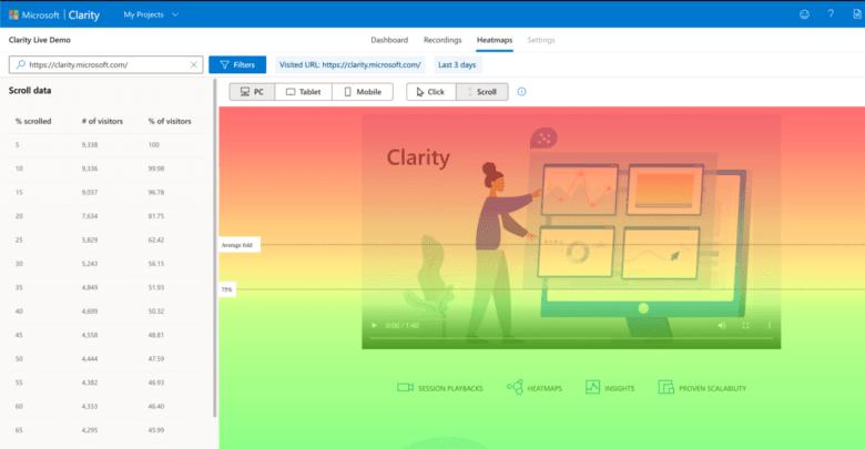 clarity_heatmap2